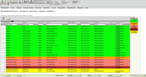 Warenwirtschaft Shopsoftware Übersicht